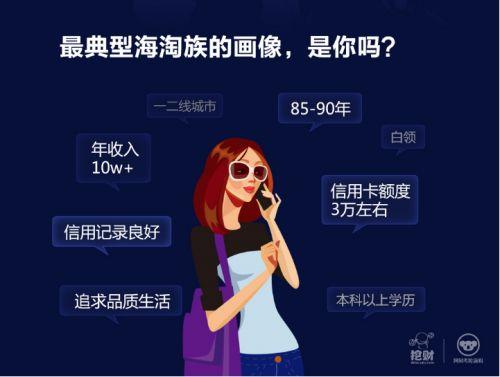 海淘族画像:一二线白领 信用卡额度超2万