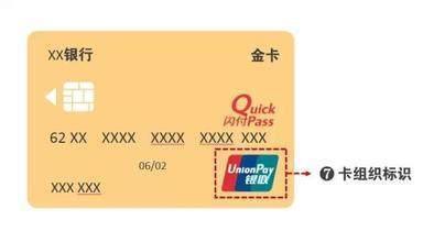 信用卡BIN号是什么意思?