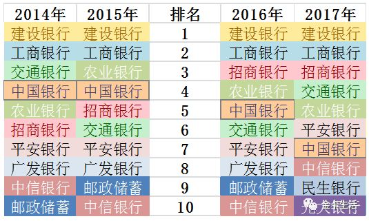 """【第四届""""金卡奖""""全榜单揭晓之壹·开场篇】发力向上"""