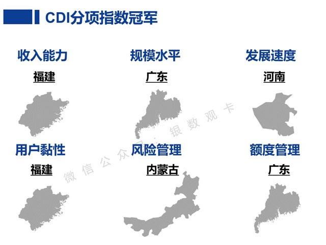 信用卡推广员收入_51信用卡营收同比增50.5%CFO赵轲:收入更多元化